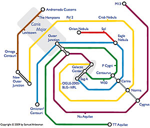 Milky Way Transit Authority map